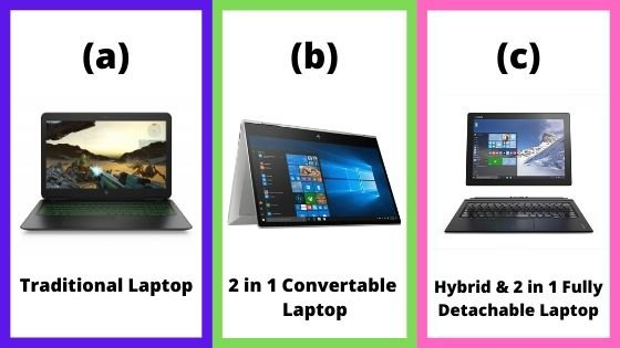 Which Design To Choose_ (Traditional Laptop, 2 in 1 Convertable Laptop or Hybrid & 2 in 1 Fully Detachable Laptop)